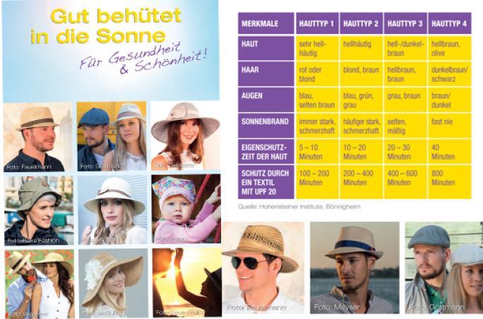 GDH mit neuer Hut- und Mützenkampagne