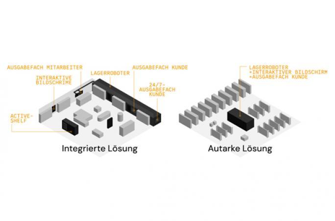 Euroshop präsentiert innovative Ladenlösung